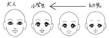 子どもの描き方ポイント